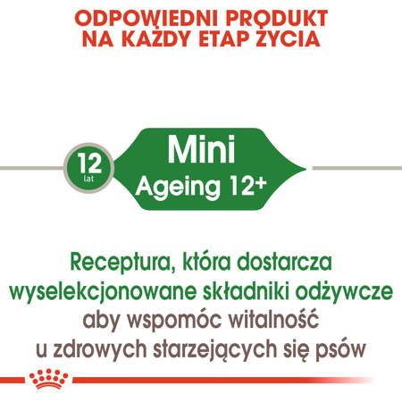 Saszetka Royal Canin Mini Ageing 85g